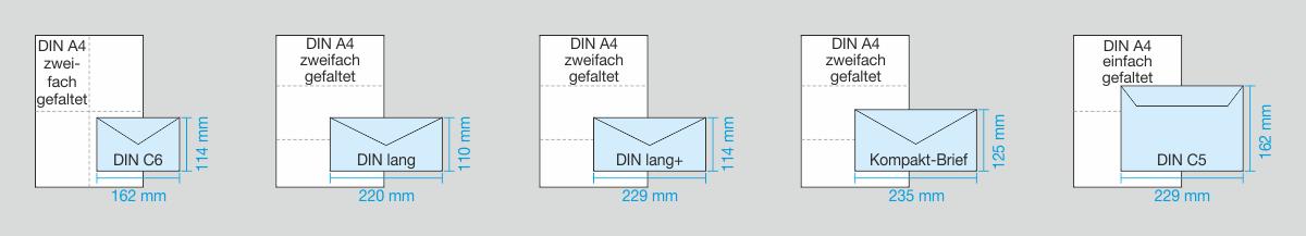 Briefumschläge - Gestaltungsrichtlinien und Formatreihen